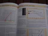 Wytrzymałość konstrukcji. Porównanie osiągów szybwoców na fali.